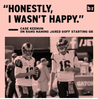 """Sports, Angel, and Angels: """"HONESTLY  br  I WASN'T HAPPY  CASE KEENUM  ON RAMS NAMING JARED GOFF STARTING QB  flIJE Not everybody in Los Angeles is excited for the Jared Goff era."""