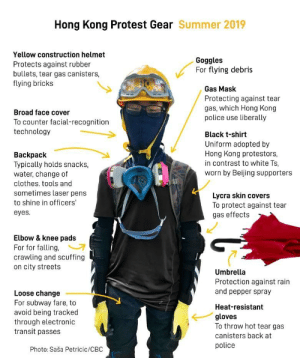 Hong Kong Protester Starter Pack: Hong Kong Protest Gear Summer 2019  Yellow construction helmet  Goggles  For flying debris  Protects against rubber  bullets, tear gas canisters,  flying bricks  Gas Mask  Protecting against tear  gas, which Hong Kong  police use liberally  Broad face cover  To counter facial-recognition  technology  Black t-shirt  Uniform adopted by  Hong Kong protestors,  Backpack  Typically holds snacks,  in contrast to white Ts,  worn by Beijing supporters  water, change of  clothes. tools and  sometimes laser pens  to shine in officers  Lycra skin covers  To protect against tear  gas effects  eyes.  Elbow&knee pads  For for falling,  crawling and scuffing  on city streets  Umbrella  Protection against rain  and pepper spray  Loose change  For subway fare, to  avoid being tracked  through electronic  transit passes  Heat-resistant  gloves  To throw hot tear gas  canisters back at  police  Photo: Saša Petricic/CBC Hong Kong Protester Starter Pack