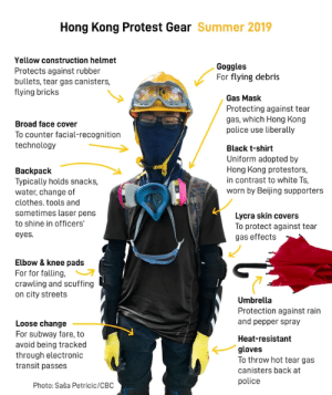 HK Protester Starter Pack: Hong Kong Protest Gear Summer 2019  Yellow construction helmet  Goggles  For flying debris  Protects against rubber  bullets, tear gas canisters,  flying bricks  Gas Mask  Protecting against tear  gas, which Hong Kong  police use liberally  Broad face cover  To counter facial-recognition  technology  Black t-shirt  Uniform adopted by  Hong Kong protestors  in contrast to white Ts,  worn by Beijing supporters  Backpack  Typically holds snacks,  water, change of  clothes. tools and  sometimes laser pens  Lycra skin covers  To protect against tear  gas effects  to shine in officers  eyes.  Elbow& knee pads  For for falling,  crawling and scuffing  on city streets  Umbrella  Protection against rain  and pepper spray  Loose change  For subway fare, to  avoid being tracked  through electronic  transit passes  Heat-resistant  gloves  To throw hot tear gas  canisters back at  police  Photo: Saša Petricic/CBC HK Protester Starter Pack