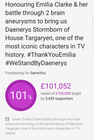 Target, Daenerys Targaryen, and Emilia Clarke: Honouring Emilia Clarke & her  battle through 2 brain  aneurysms to bring us  Daenerys Stormborn of  House Targaryen, one of the  most iconic characters in TV  history. #ThankYouEmilia  #WeStandByDaenerys  Fundraising for SameYou  £101,052  101  raised of £100,000 target  by 5,459 supporters  Event: Emilia Clarke battling through two brain  aneurysms to bring us the performance of Daenerys  Targaryen, one of the most iconic characters in TV  history FREEFOLK! WE DID IT!!!!! THE FUNDRAISER HAS PASSED £100,000!!!!! THANK YOU FOR THE INITIATION OF THIS u/Elle_Ellaria!!!!! 😊😊😊😊😊
