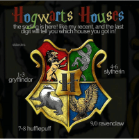 Gryffindor, Memes, and Slytherin: Hoqwarts Houses  the  is here! like my recent, and the last  git will tell you whichthouse you got in!  sfsfandms  4-6  slytherin  1-3  gryffindor  9/0 ravenclaw  7-8 hufflepuff Like my recent post and see the last digit to find out which House you are in! 😊❤ Comment down below! ✨ harrypotter thechosenone theboywholived hermionegranger ronweasley gryffindor bestfriends thegoldentrio dracomalfoy theboywhohadnochoice slytherin hogwarts ministryofmagic jkrowling harrypotterfilm harrypottercasts potterheads potterheadforlife harrypotterfact harrypotterfacts hpfact hpfacts thehpfacts danielradcliffe emmawatson rupertgrint tomfelton