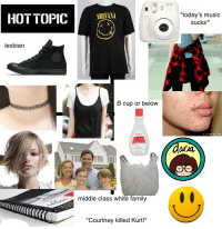 """gen z girl who think she's 90's grunge: HOT TOPIC  HOT TOPIC XI  """"today's music  sucks""""  lesbian  B cup or below  An  middle class white family  """"Courtney killed Kurt!"""" gen z girl who think she's 90's grunge"""