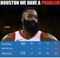 Houston We Have a Problem, Nba, and Houston: HOUSTON WE HAVE A PROBLEM  @NBAMEMES  86 39 22 16 9  Q4  Warriors 115 22 29 33 31  Rockets  END OF 4TH  Q1  Q2  Q3 Rockets went completely cold in the 4th quarter!