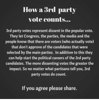 Memes, Party, and Alabama: How a 3rd party  vote counts...  3rd party votes represent dissent in the popular vote.  They let Congress, the parties, the media and the  people know that there are voters (who actually vote)  that don't approve of the candidates that were  selected by the main parties. In addition to this they  can help start the political careers of the 3rd party  candidates. The more dissenting votes the greater the  impact. So no matter what partisans tell you, 3rd  party votes do count.  If you agree please share. Thanks to the Libertarian Party of Alabama for this post! To get involved locally, go to lp.org/states!