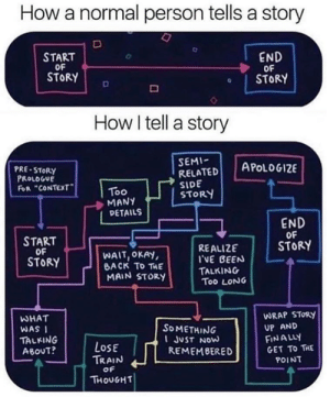 "Story telling 101.: How a normal person tells a story  START  OF  END  OF  STORYD  oSTORY  How l tell a story  PRE-STORY  PROLDGUE  FOR ""CONTEXT  SEMI  RELATED APOLOGIZE  SIDE  STORY  Too  → MANY  DETAILS  END  OF  START  oF  STORY  WAIT,OKAY,  BACK TO THE  MAIN STORy  REALIZESTO  'VE BEEN  TALKING  Too LONG  WHAT  WAS I  TALKING  ABouT?  WRAP SToRy  UP AND  FINALLY  GET TO THE  So METHING  JUST NOW  REMEMBERED  LoSE  of  THOUGHT  -수  TRAIN  ΡΟΙΝτ Story telling 101."