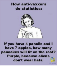 Anti Vaxxer: How anti-vaxxers  do statistics:  If you have 4 pencils and I  have apples, how many  pancakes will fit on the roof?  Purple, because aliens  don't wear hats.  Rt AVM