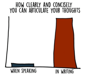 Tumblr, Ally, and Blog: HOW CLEARLY AND CONCISELY  YOU CAN ARTICULATE YOUR THOUGHTS  WHEN SPEAKING  IN WRITING ally-thorne: