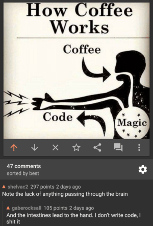 No truer words have ever been mailed. Credit to r/idunno.: How Coffee  Works  Coffee  Code  (Magic  47 comments  sorted by best  shelvac2 297 points 2 days ago  Note the lack of anything passing through the brain  A gaberocksall 105 points 2 days ago  And the intestines lead to the hand. I don't write code, I  shit it No truer words have ever been mailed. Credit to r/idunno.