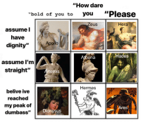 "God, Target, and Tumblr: ""How dare  ""bold of you to  you  ""Please  eus  Hera  assume l  have  dignity"" Apo  Athena Hades  assume I'm  straight""  rtemis  Hermes  belive ive  reached  my peak of  dumbass""  res  Dionysus thoodleoo:there werent 12 spaces but hades isn't an olympian god anyway so ¯\_(ツ)_/¯"