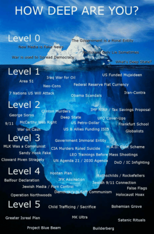 The iceberg meme is best meme. Stop Global Warming with cold memes ...: HOW DEEP ARE YOU?  Level 0  The Government is a Moral Entity  New Media is Fake News  Foliticians Only Lie Sometimes  War is used to Spread Democracy  What's Deep State?  Level 1  US Funded Mujaideen  r for O  Iraq  Area 51  Federal Reserve Fiat Currency  Neo-Cons  Iran-Contra  7 Nations US Will Attack  Obama Scandals  Level 2  IMF NIRP/ Tax Savings Proposal  Clinton Murders  George Soros  Deep State  UFO Cover-Ups  McCarthy Was Right  US Petro-Dollar  9/11  Frankfurt School  War on Cash  US & Allies Funding ISIS  Globalists  Level 3  Government Immoral Entity  MLK Was a Communist  M.A.D. Debt Scheme  CIA Murders Ruled Suicide  Sandy Hook Fake  LEO Trainings Before Mass Shootings  Cloward Piven Stragety  UN Agenda 21/2030 Agenda  DoD IC Infighting  Level 4  Hooten Plan  Rothschilds / Rockefellers  JFK Assination  Balfour Declaration  Jewish 9/11 Connection  False Flags  Jewish Media / Porn Control  Democracy Is Soft Communism  Holocaust Hoax  Operation Northwoods  Level 5  Bohemian Grove  Child Trafficing / Sacrifice  MK Ultra  Greater Isreal Plan  Satanic Rituals  Project Blue Beam  Builderberg The iceberg meme is best meme. Stop Global Warming with cold memes ...