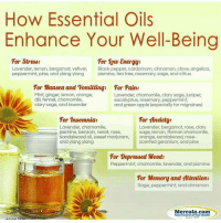 essentialoils medicine natureismedicine naturecures natural aromatherapy wakeup truth fuckbigpharma: How Essential Oils  Enhance Your Well-Being  For tow Energy:  For Stress:  Lavender, lemon, bergamot, vetiver, Black pepper, cardamom, cinnamon, clove, angelica,  peppermint, pine, and ylang ylang  jasmine, tea tree, rosemary, sage, and citrus  For Nausea and Vomitting: For Pain:  Mint, ginger, lemon, orange,  Lavender, chamomile, clary sage, juniper,  dill, fennel, chamomile,  eucalyptus, rosemary, peppermint,  clary sage, and lavender  and green apple (especiallyfor migraines)  For Anxiety:  For insomnia:  Lavender, chamomile,  Lavender, bergamot, rose, clary  jasmine, benz  neroli, rose,  sage, lemon, Roman chamomile,  sandalwood oil, sweet marjoram, orange, sandalwood, rose-  and ylang ylang  scented geranium, and pine  For Depressed Mood:  Peppermint, chamomile, lavender, and jasmine  For Memory and Attention:  Sage, peppermint, and cinnamon  Mercola.com  Take Control of Your Health  Since 1997 essentialoils medicine natureismedicine naturecures natural aromatherapy wakeup truth fuckbigpharma