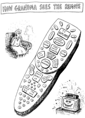This would apply to my mother as well.: HOW GRANDMA SEES THE REMOTE  TV  EXPLODES  CAUSE  NATIONWIDE  BLACKOUT  LOSE  TIDAL  WAVE  STARTER  SOUND  LOSE  PICTURS  NEVER SAW  THIS ONE  BEFORE  CLUE  LAUNCH  ROCKETSHIP  OMINOUS  SMELL  HOUSE  BLOWS  022T  UP  DROP THE  BIG  ONE  UTTER  MYSTERY  EMIT  SPARKS This would apply to my mother as well.