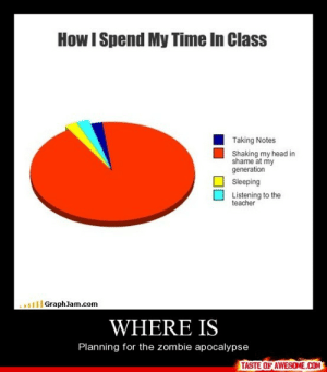 Where Ishttp://omg-humor.tumblr.com: How I Spend My Time In Class  Taking Notes  Shaking my head in  shame at my  generation  Sleeping  Listening to the  teacher  GraphJam.com  WHERE IS  Planning for the zombie apocalypse  TASTE OF AWESOME.COM Where Ishttp://omg-humor.tumblr.com