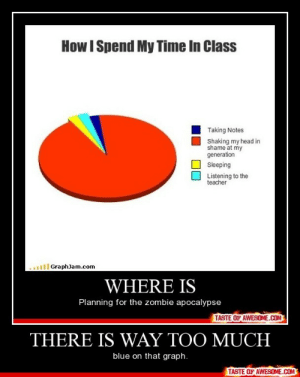 There Is Way Too Muchhttp://omg-humor.tumblr.com: How I Spend My Time In Class  Taking Notes  Shaking my head in  shame at my  generation  Sleeping  Listening to the  teacher  ..l GraphJam.com  WHERE IS  Planning for the zombie apocalypse  TASTE OF AWESOME.COM  THERE IS WAY TOO MUCH  blue on that graph.  TASTE OF AWESOME.COM There Is Way Too Muchhttp://omg-humor.tumblr.com