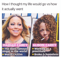 Homeless, Life, and Memes: How l thought my life would go vs how  it actually went  MARIAH CAREYALISON CAREY  e The most famous Working as a  singerin the world prostitute  Worth £420m  . Broke & homeless Pretty much 😩 helpmeimpoor