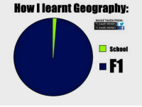 Just sitting here thinking of all these countries such as Azerbaijan that I never would've known unless I watched F1...  Via our second page F1 Game Memes. Go and leave a like if you haven't yet!  #ChamF1B: How learnt Geography:  IMAGE TAKEN FROM:  F1 GAME MEMES  F1 GAME MEMES  school  F1 Just sitting here thinking of all these countries such as Azerbaijan that I never would've known unless I watched F1...  Via our second page F1 Game Memes. Go and leave a like if you haven't yet!  #ChamF1B