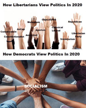 Updated for Accuracy:: How Libertarians View Politics In 2020  Objectivism  Republican  Mutualism  Classical  Liberal  AnCap  Agorism  Conservative  Libertarian  Party  Voluntarism  Anarchist  Constitutionalist  How Democrats View Politics In 2020  SOCIALISM Updated for Accuracy: