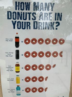 So donuts are healthier than I thought: HOW MANY  DONUTS ARE IN  YOUR DRINK?  -000000  20oz. Soda  65g. Sugar  16oz. Energy  Drink  62g. Sugar  160z  Sweetened  Ice Tea  46g. Sugar  12oz. Juice  36g. Sugar  20oz. Sports  Drink  36g. Sugar  II  II  II  II  II So donuts are healthier than I thought