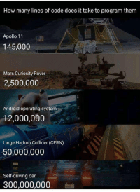 Android, Driving, and Apollo: How many lines of code does it take to program them  Apollo 11  145,000  Mars Curiosity Rover  2,500,000  Android operating system  12,000,000  Large Hadron Collider (CERN)  50,000,000  Self-driving car  300,000,000 300,000,000 lines of if (no obstacle) move forward