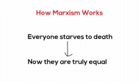 marxism: How Marxism Works  Everyone starves to death  Now they are truly equal