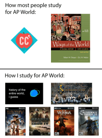 """You know, Im somewhat of a historian myself: How most people study  for AP World:  For the  Ways of the World  A GLOBAL HISTORYWITH SOURCES  THIRD EDITION  Robert W. Strayer  Eric W. Nelson  APr is a trademark registered by the College Board""""which was not ivolved in the production ol, and does not endorse, this product  How I study for AP World:  history of the  entire world,  iguess  PC  paradox  PCCD-ROM  paradox  PCCD-ROM  RUSADER  UNIVERSALIS  PC You know, Im somewhat of a historian myself"""