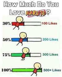 Let's see!! 😉: How Much Do YOu  30%  100 Likes  50%  200 Likes  75%  300 Likes  e) lo  100%)  500+ Likes Let's see!! 😉