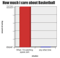 Space Jam: How much i care about Basketball  Fuck Yeah  Basketball!  IDGAF  When m watching any other time  space Jam  situation
