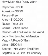 Anaconda, Hennessy, and Life: How Much Your Pussy Worth  Capricorn - $100  Aquarius - $6.99  PisceS Free  Aries $100,000  Taurus Your Life  Gemini -2 Soft Tacos  Cancer All The Gold In The World  Leo - Two Jets And A Mansion  Virgo - A Piece Of Gum  Libra $500 Mil  Scorpio Not Worth The Effort  Sagittarius - A Fifth Of Hennessy @originalgringo You Wild For This Boi. 😅😅😅 TrueOrNah