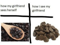girlfriend called herself a raisin so i made her this: how my girlfriendhow i see my  sees herself  girlfriend girlfriend called herself a raisin so i made her this