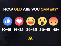 Video Games,  How Old Are You, and Game-Meme: HOW OLD ARE YOU GAMERS?  10-18 19-25 26-35 36-45 45+  GAMING MEMES