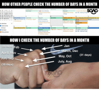 Anyone else counts the dates like this too?? 😂: HOW OTHER PEOPLE CHECK THE NUMBER OF DAYSINAMONTH  S M T W T F S  10 Blinvoice Lifehacker  11 support talk  App review  Blog post  29 30 31  1 2 3 4  10 Weekly Editorial Meet  12p ail hands meeting 5p 10900 Meeting Tonigh  5 6 7 8 9 10 11  2 more  2 more  12 13 14 15 16 17 18  19 20 21 22 23 24 25  5  10  birthday  App review Blog post  Rich's App review  Pipedrive users drip Stay at Secluded wiTennisKoi Pond/Hot Tub sect  26 27 28 29 30  1  Day 3 4 5 6 7 8 9  10 Check transfers: sav 11 Contenty Zapior  6:30 Elise breakdast  Blog post  Rob off  11 Contently call  8 Elise computer club  12p all hands meeting  Rob off  10 Weekdy Editorial Meat  1p Melanie on Support  Melanie OOO  My calendars  +3 more  +3 more  melanie pinola  12  13  14  15  16  17  18  Stay at Secluded WTer App review  Blog post  Birthdays  Flag Day-Unated States  App review  App review  1:30p Carlin Meianie ch 12p all hands meeting 10 Make Amazon gift ca  Blog post  Reminders  1p Melanie on support 5p 1090 Meeting Tonigh  8 Elise computer ciub  Writing calendar  10 Weekly Editorial Meeti  11 marketing meeting  HOW ICHECK THE NUMBER OF DAYS IN A MONTH  Jan  (28 days) Feb  March, Dec  April, Nov  (31 days)  May, Oct  Jun, Sep  July, Aug  (30 days) Anyone else counts the dates like this too?? 😂