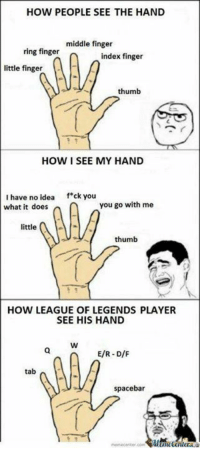 Which one are you?: HOW PEOPLE SEE THE HAND  middle finger  ring finger  index finger  little finger  thumb  HOW ISEE MY HAND  I have no idea  f ck you  you go with me  what it does  little  thumb  HOW LEAGUE OF LEGENDS PLAYER  SEE HIS HAND  E/R -D/F  tab  spacebar Which one are you?