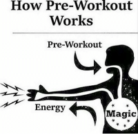 """""""Magic"""" 😂: How Pre-Workout  Works  Pre-Workout  Energy  Magic """"Magic"""" 😂"""