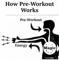 The science behind pre-workouts. . @officialdoyoueven 💯: How Pre-Workout  Works  Pre-Workout  Energy  Magic The science behind pre-workouts. . @officialdoyoueven 💯