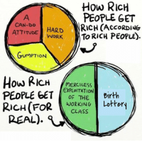 [Allie]: How RICH  PEOPLE GET  RICH (ACCORDING  CAN-Do  HARD  ATTITUDE  WORK.  To RICH PEOPLE)  GumPTION  How ICH MERCILESS  EXPLOITATION  PEOPLE GET  OF THE  birth  RICH FOR WORKING  Lottery  CLASS  REAL) [Allie]