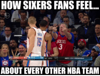 Nba, Russell Westbrook, and Sixers: HOW SIXERS FANS FEEL  @NBAMEMES  9 PH  18  1st 4:52  21  ESFT NBA WEDNESDAY  TIMLOUTSK6  TIMLOUTS.  ABOUT EVERY OTHER NBA TEAM What actually happened between this Sixers fan and Russell Westbrook: bit.ly/WestbrookFlippedOff
