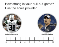 🤦♂️🤦♂️🤦♂️🤦♂️😂😂😂😂😂😂😂 https://t.co/62IyFIPqxn: How strong is your pull-out game?  Use the scale provided:  CROMARTIE  31  @GhettoGronk  Antonio Cromartie  Josh McDaniels  0 1 2345 6 789 10 🤦♂️🤦♂️🤦♂️🤦♂️😂😂😂😂😂😂😂 https://t.co/62IyFIPqxn