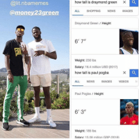 "Draymond Green, Lit, and Memes: how tall is draymond green  Xx  @lit.nbamemes  @money23green  ALL SHOPPING NEWS IMAGES  Draymond Green / Height  6'7""  ions  Weight: 230 Ibs  Salary: 16.4 million USD (2017)  how tall is paul pogba  ALL NEWSIMAGES VIDEOS  Paul Pogba Height  6' 3""  Weight: 185 lbs  Salarv: 15.08 million GBP (2016 Which one do you think is telling the truth? Pogba looks much taller on the soccer field but I felt that was because his teammates and opponents were smaller. It'd be hard to imagine Draymond is less then 6 7 cuz he guards 4s and 5s so well. If Draymond was really 6 3 he'd stand no chance in the paint no matter how great of a defender he is....your thoughts 👇👇"
