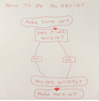 How To, Artist, and How: How TAN ART I5T.  Make Some art  Does it loo  terrible?  YE S  NO  you are an artis t  Make more art How to be an artist.