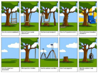 Life, Business, and How: How the customer explained itHow the Project Leader  How the Analyst designed it  How the Programmer wrote it  How the Business Consultant  described it  understood it  What operations installed  How the project was  documented  What the customer really  needed  How the customer was billed How it was supported Software dev life cycle in a nutshell