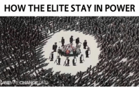 Memes, History, and Http: HOW THE ELITE STAY IN POWER Video Credit: We Are Change  H/T: Awareness Act  Learn more: http://anewkindofhuman.com/unadulterated-truth-brief-factual-account-hidden-history-time/