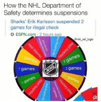 Ali, Espn, and Logic: How the NHL Department of  Safety determines suspensions  Sharks' Erik Karlsson suspended 2  games for illegal check  ESPN.com - 2 hours ago  @nhl_ref_logic  7 games  ALİ/ 5 games  2 games  NIMO  9  5 gameS Player safety in the NHL is a j o k e