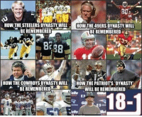 Ouch.  (Randy Pretto): HOW THE STEELERS DYNASTYWILLHOW THE 49ERS DYNASTY WILL  BE REMEMBERED  BE REMEMBERED  8788  HOW THE COWBOYS DYNASTY WILL HOW THE PATRIOTS DYNASTY  ▼  WILL BE REMEMBERED  BE REMEMBERED  10 Ouch.  (Randy Pretto)