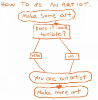 Funny, Lmao, and Lol: HOW TO BE AN ARTIST.  Make some art  Does I  loo  terrible?  YEAH  NO  You are an artist  Make more art This is so nice pls I need more encouragement like this sometimes I don't even feel like calling myself an artist bc of my own hatred of the things I make (sometimes) ~🖌 - ========== ArtAccount: @oniarik ========== -🔰🔰🔰🔰🔰 art doodle artistproblems artiststruggle artist artistissues artissues artstruggle artproblem doodle sketch pen funny lol skizze skizzieren kunst meme coloring problems lol funny meme memes happy artistic artpain lmao relatable relatableposts haha künstler