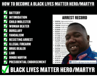 HOW TO BECOME A BLACK LIVES MATTER HEROIMARTYR  N BATTERY  NI INTIMIDATION  ARREST RECORD  M CHILD MOLESTER  9/09/96: Aggravated battery  10/31/97:  Second-degr  M WOMAN BEATER  1/06/98:  Simple batt  5/04/00: Public inti  BURCLARY  9/20/00: Carnal  k  9/04/01:  Domest  VANDALISM  5/24/05: Burglary  7/11/05:  Receiv  9/12/05:  Burgla  RESISTING ARREST  3/17/06:  Simple  robbery, simple  tion  ILLEGAL FIREARM  during booking.  4/12/06:  Aggrav  property, disturb  DRUG DEALER  4/04/08:  Domestic  6/03/09:  Resisting a  LIAR  things, possession of  with CD5. sound re  M DINDU NUFFIN  10/12/09: illeg  8/13/15:  Fail  4/08/16:  Fa  M PRESIDENTIALENDORSEMENT  If Facebook Polce Nataiminals  6/14/16: E  N BLACK LIVES MATTER HEROIMARTYR FWD: BLM worships THUGS!!