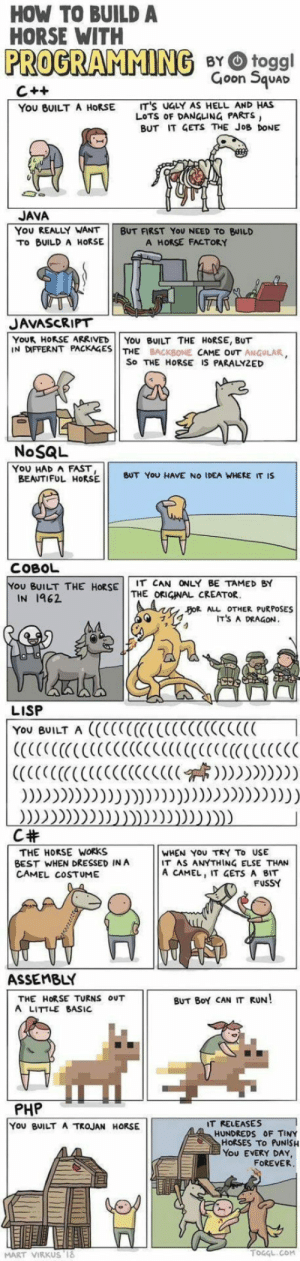 Pretty accurate: HOW TO BUILD A  HORSE WITH  PROGRAMMING  9  You BUILT A NORITS UCY AS HEL AND  TO BUILD A HoR  JAVASCRIPT  NKAS SE THELYZED  6  NoSQL  BEAUTIFUL E BUT You HAVE No IDEA WHERE IT IS  YoU BUILT THE HORSE IT CAN ONLY BE TAMED BY  YOu BUILT A ((CCCCCCCCCCCCC  c#  ASSEMBLY  PHP  5  3 Pretty accurate