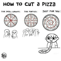 Pizza, Fandom, and Coeds: HOW TO CUT Pizza  FOR SMaLL GRoups FOR PORTIES  JUST FOR You  CO CD  GO  C. Im going to try this - Mell-@mellninchi