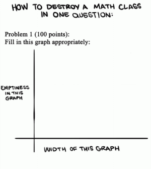 Anaconda, How To, and Math: HOW TO DEStRoy A MATH CLASS  IN ONE QUESTION  Problem 1 (100 points):  Fill in this graph appropriately:  EMPTINESS  IN THIS  GRAPH  WIOTH OF THIS GRAPH