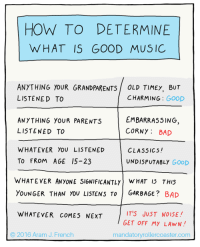 "Bad, Music, and Parents: HOW TO DETERMINE  WHAT 1S GOOD MUSIC  ANYTHING YOUR GRANDPARENTS OLD TIMEY, BUT  LISTENED TO  CHARMING: GOOD  ANYTHING YOUR PARENTS  LISTENED TO  EMBARRASS ING,  CORNY BAD  WHATEVER YOU LISTENED  To FROM AGE 15-23  CLASSICs!  UNDISPUTABLY GOOD  WHATEVER ANYONE SIGNIFICANTLY WHAT 5 THIs  YoUNGER THAN YOU LISTENS TO GARBAGE? BAD  T'S JUST NOISE  GET OFF My LAWN!  mandatoryrollercoaster.com  WHATEVER COMES NEXT  2016 Aram J. French <p><a href=""http://memehumor.tumblr.com/post/150776122323/foolproof-way-to-tell-if-someone-elses-taste-is"" class=""tumblr_blog"">memehumor</a>:</p>  <blockquote><p>Foolproof Way to Tell If Someone Else's Taste is Bad<br/><a href=""http://memehumor.tumblr.com""><span style=""color: #0000cd;""><a href=""http://memehumor.tumblr.com"">http://memehumor.tumblr.com</a></span></a></p></blockquote>"