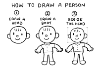 """<p><a href=""""http://tomeccles.com/post/156828026512"""" class=""""tumblr_blog"""" target=""""_blank"""">stepsoversnails</a>:</p><blockquote><p>🙃</p></blockquote>: HOW TO DRAW A PERSON  3  DRAW A  HEAD  DRAW A  BODY  RESIZE  THE HEAD <p><a href=""""http://tomeccles.com/post/156828026512"""" class=""""tumblr_blog"""" target=""""_blank"""">stepsoversnails</a>:</p><blockquote><p>🙃</p></blockquote>"""